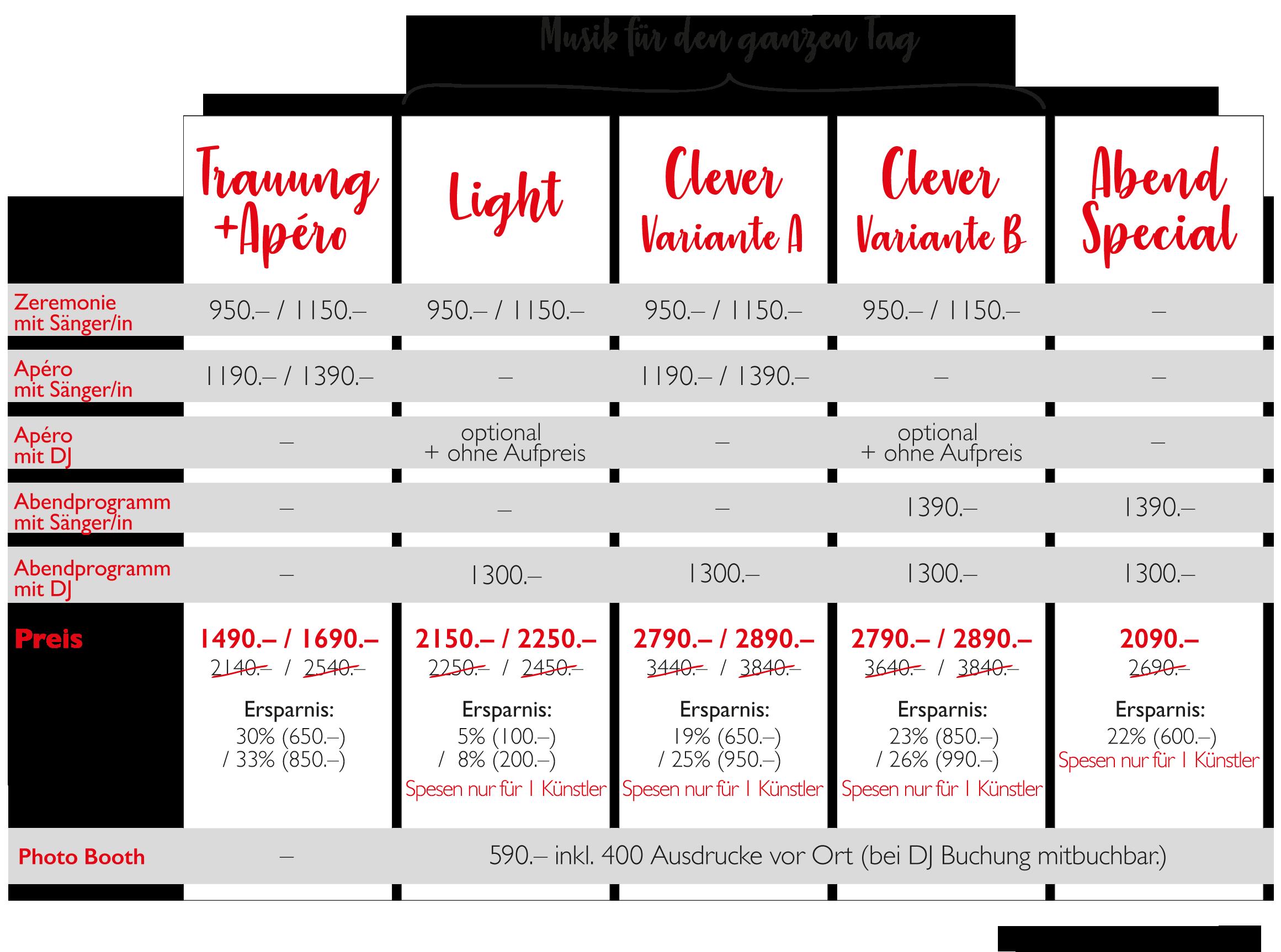 Hochzeitsmusik Preise und Kosten