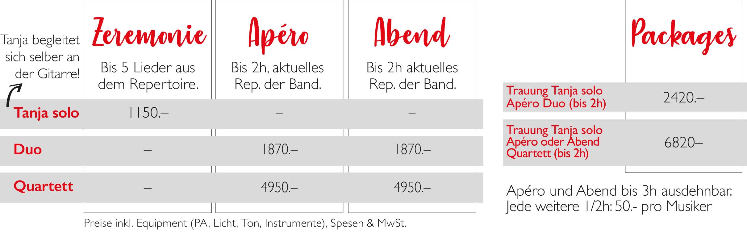 Preise Hochzeitsband Schweiz