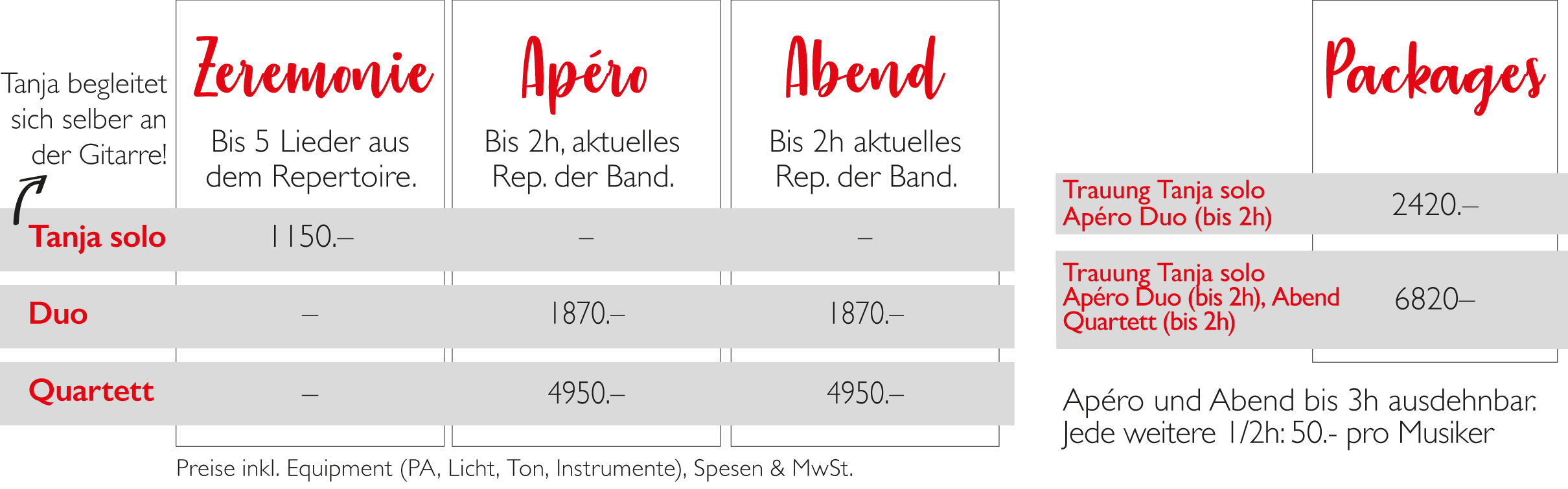band-preistabelle-2020-polly